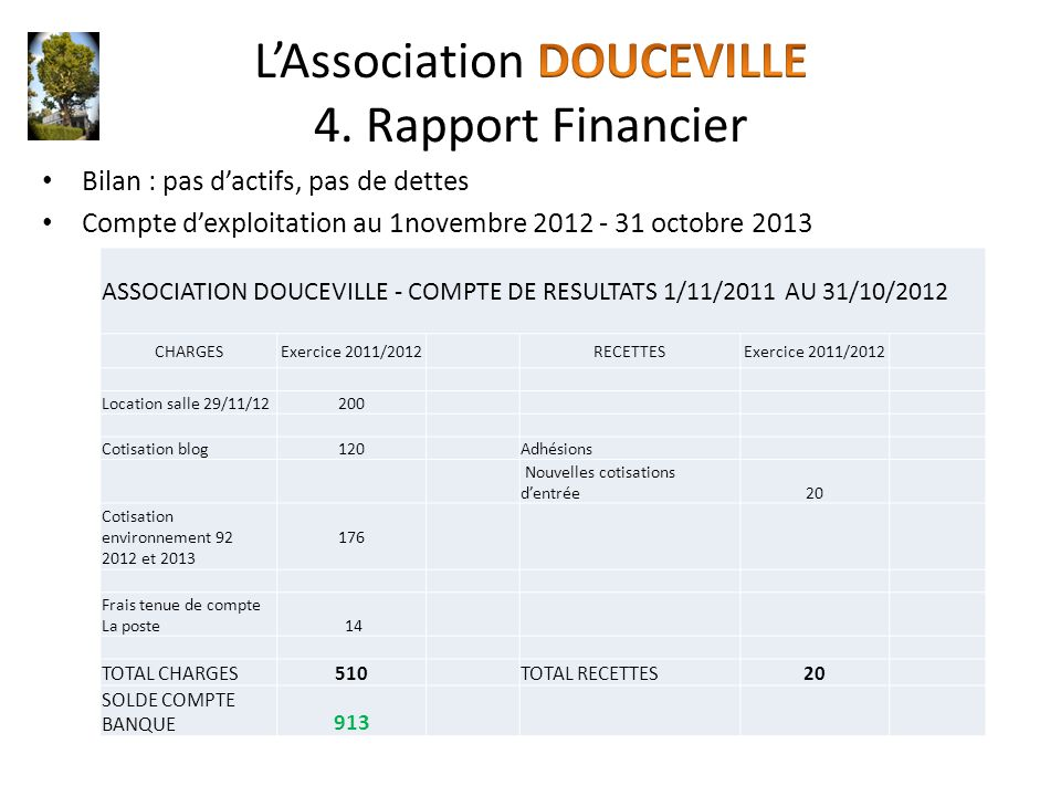 L'Association DOUCEVILLE 4. Rapport Financier
