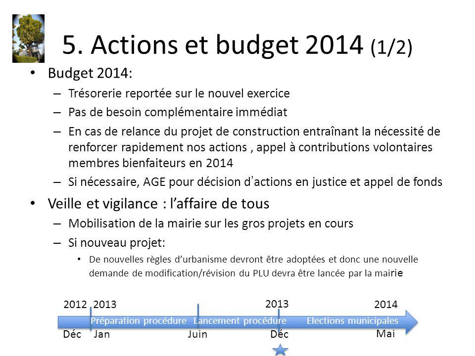 5. Actions et budget 2014 (1/2) Budget 2014: