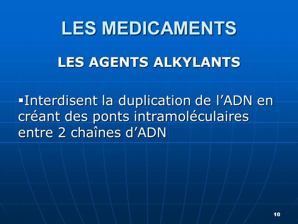 LES MEDICAMENTS LES AGENTS ALKYLANTS