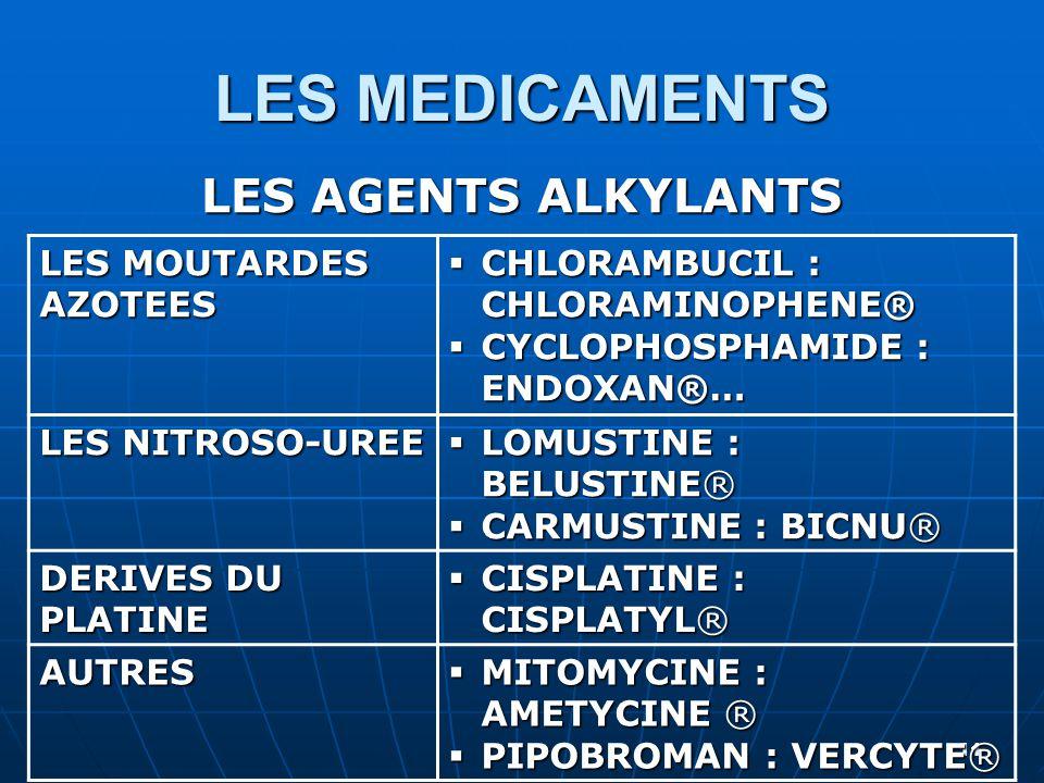 LES MEDICAMENTS LES AGENTS ALKYLANTS LES MOUTARDES AZOTEES