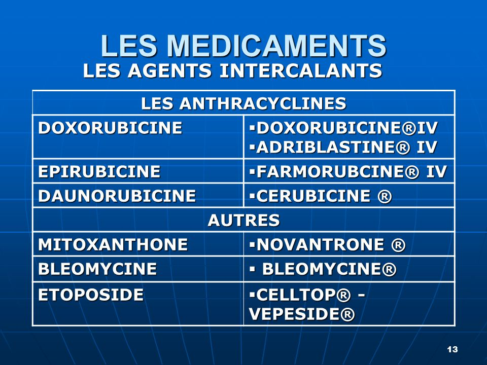 LES AGENTS INTERCALANTS