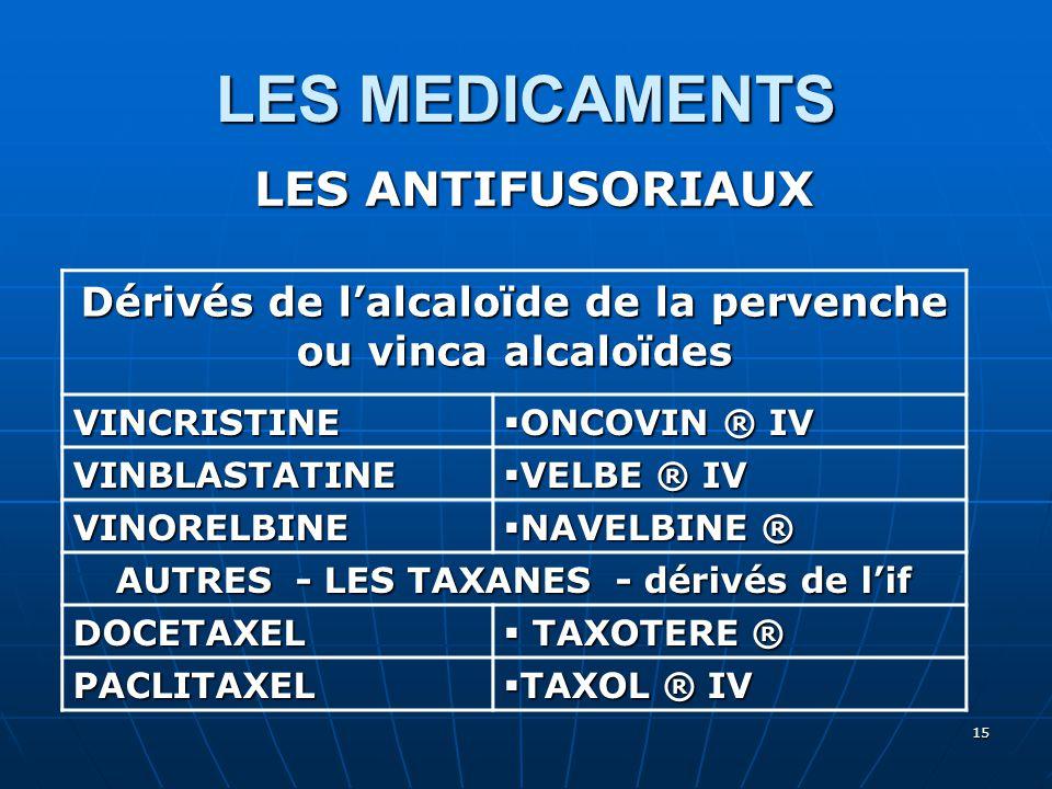 LES MEDICAMENTS LES ANTIFUSORIAUX