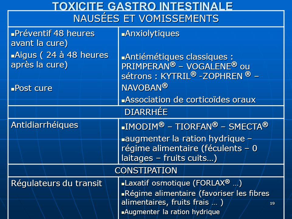 TOXICITE GASTRO INTESTINALE