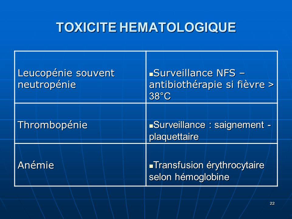 TOXICITE HEMATOLOGIQUE