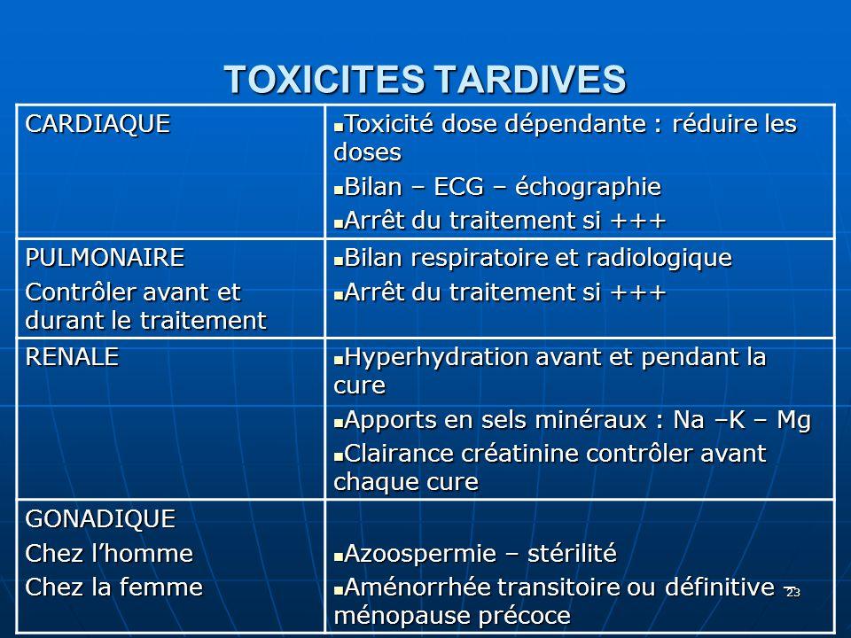 TOXICITES TARDIVES CARDIAQUE