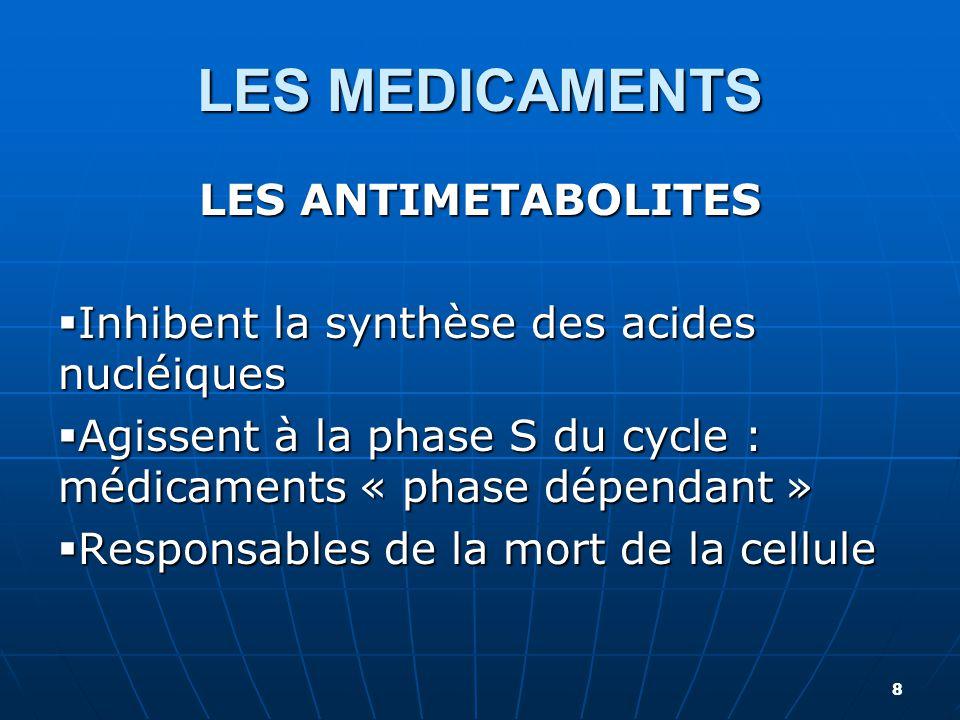 LES MEDICAMENTS LES ANTIMETABOLITES
