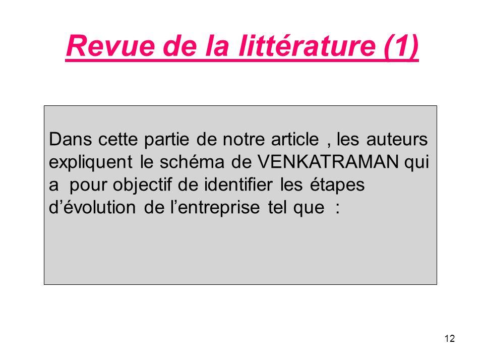 Revue de la littérature (1)