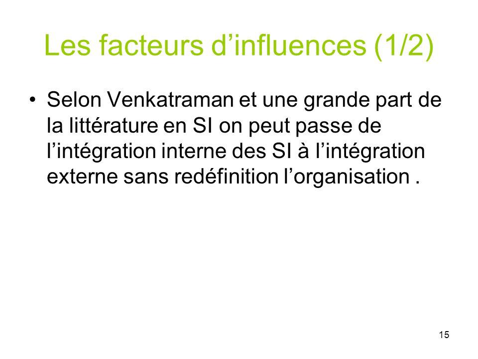 Les facteurs d'influences (1/2)