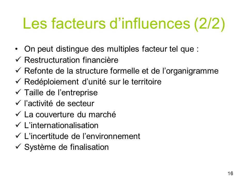 Les facteurs d'influences (2/2)
