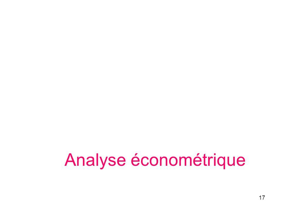 Analyse économétrique