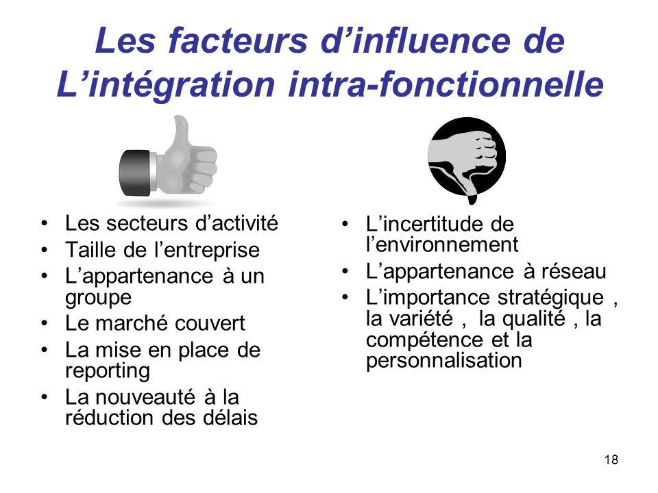 Les facteurs d'influence de L'intégration intra-fonctionnelle