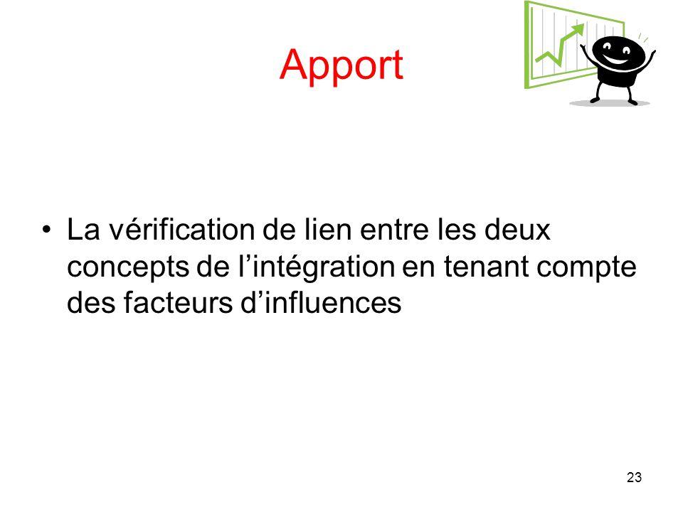 Apport La vérification de lien entre les deux concepts de l'intégration en tenant compte des facteurs d'influences.
