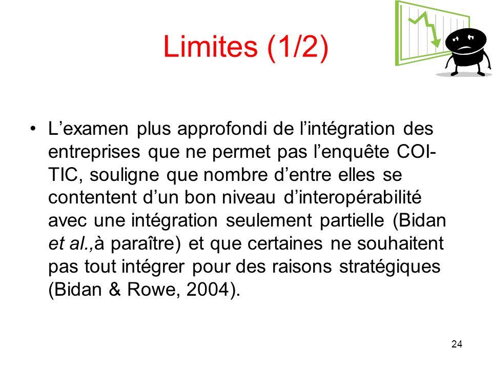 Limites (1/2)