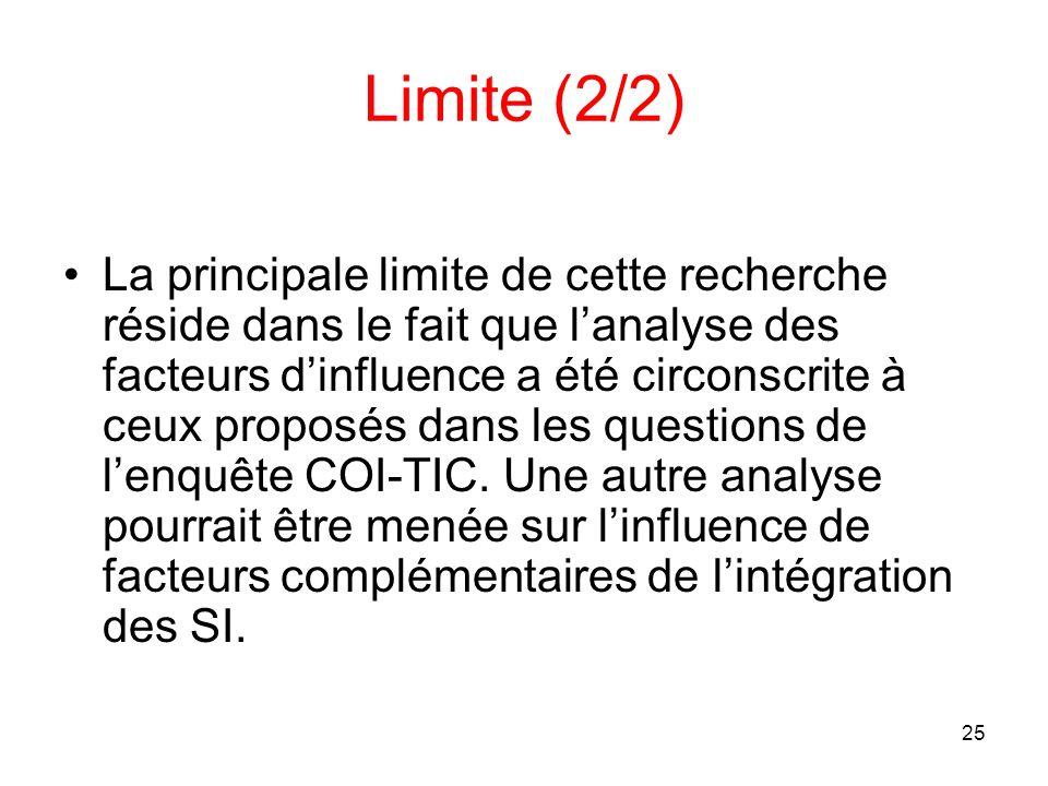 Limite (2/2)