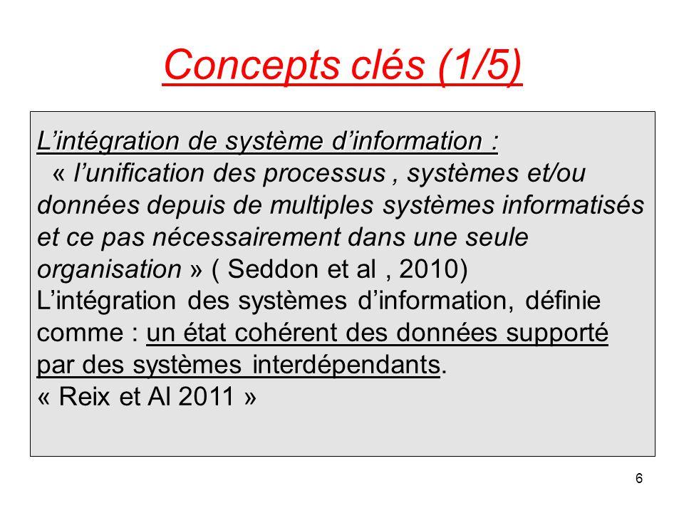 Concepts clés (1/5) L'intégration de système d'information :