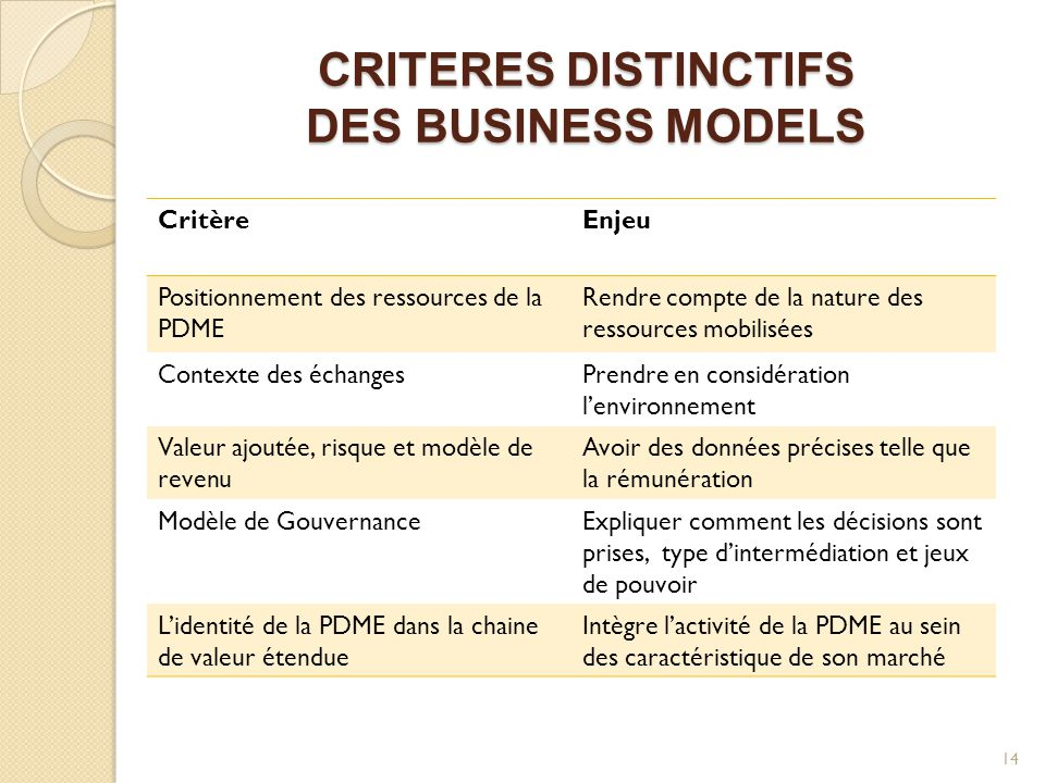 CRITERES DISTINCTIFS DES BUSINESS MODELS