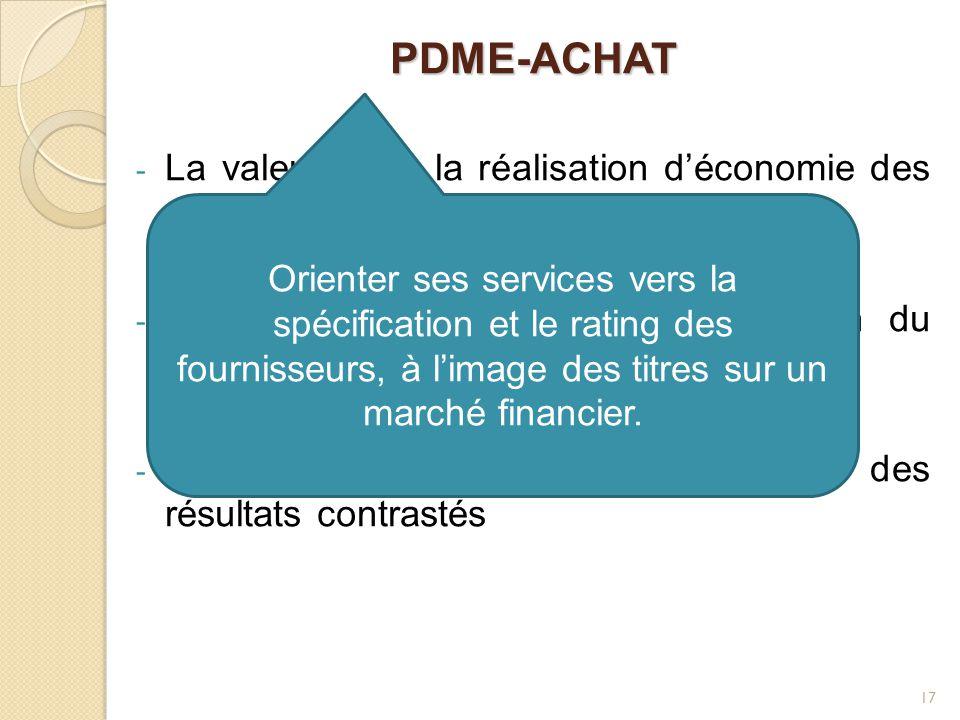 PDME-ACHAT La valeur dans la réalisation d'économie des coûts de transaction,