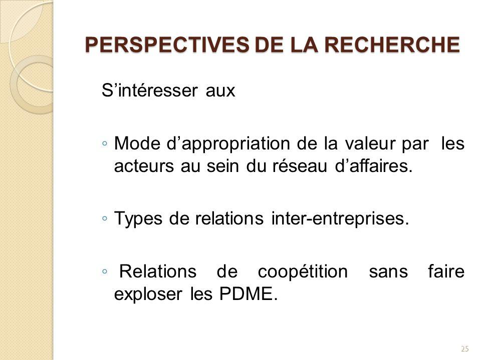 Perspectives de la recherche