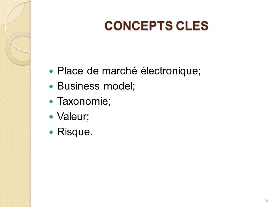 CONCEPTS CLES Place de marché électronique; Business model; Taxonomie;