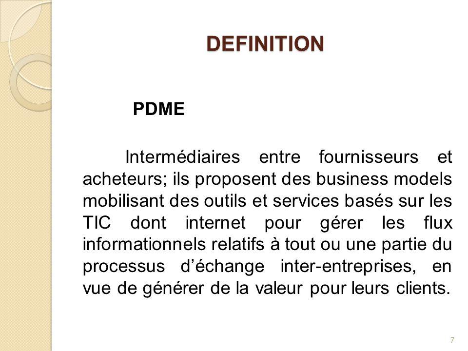 DEFINITION PDME.