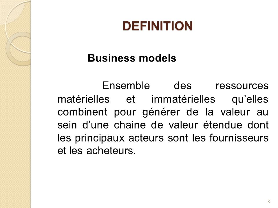 DEFINITION Business models.