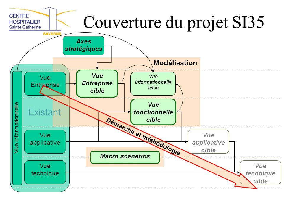 Couverture du projet SI35