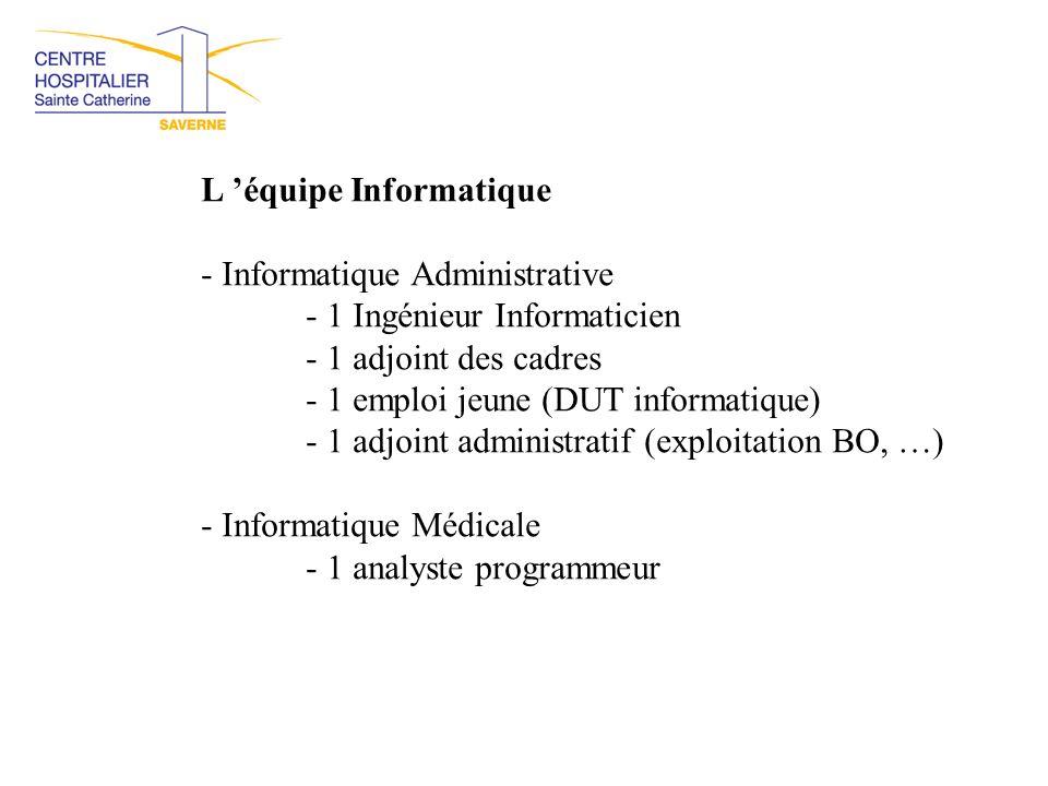 L 'équipe Informatique