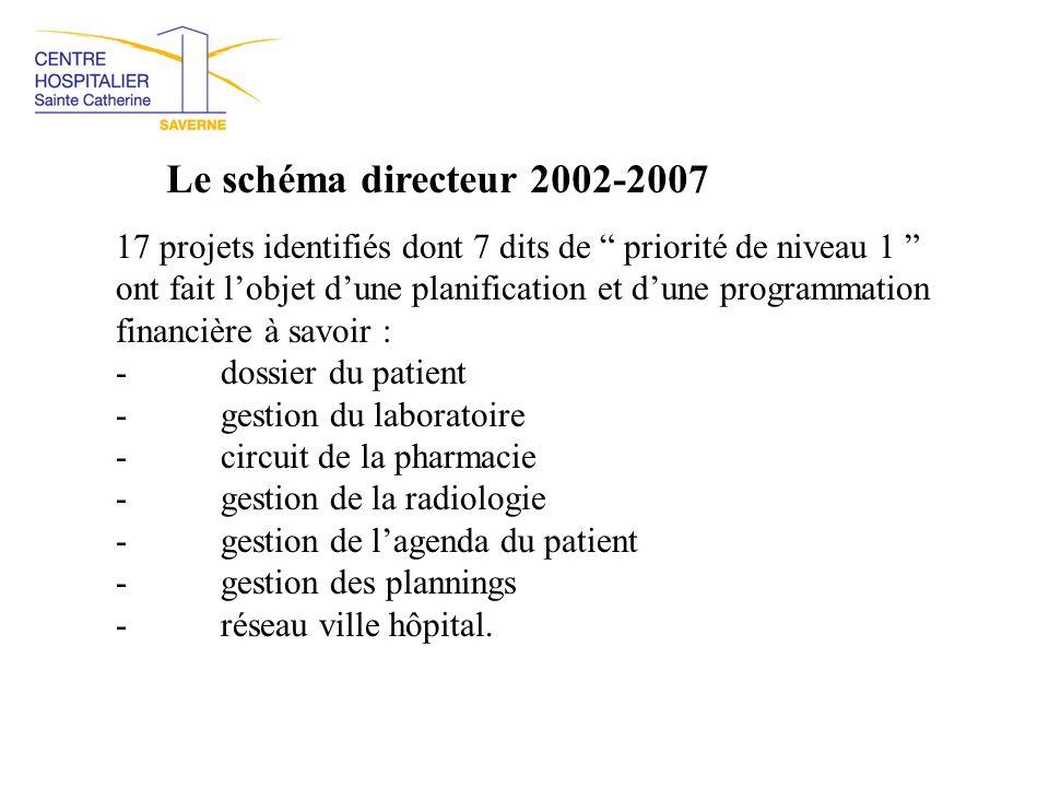 Le schéma directeur 2002-2007