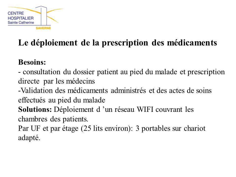 Le déploiement de la prescription des médicaments
