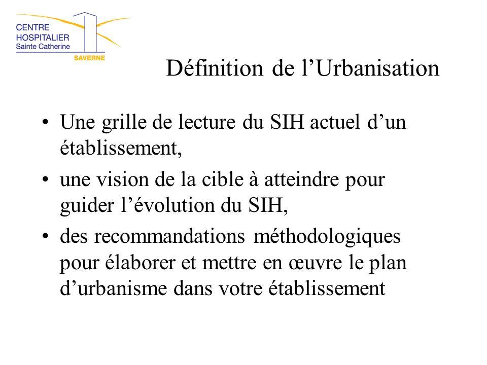 Définition de l'Urbanisation