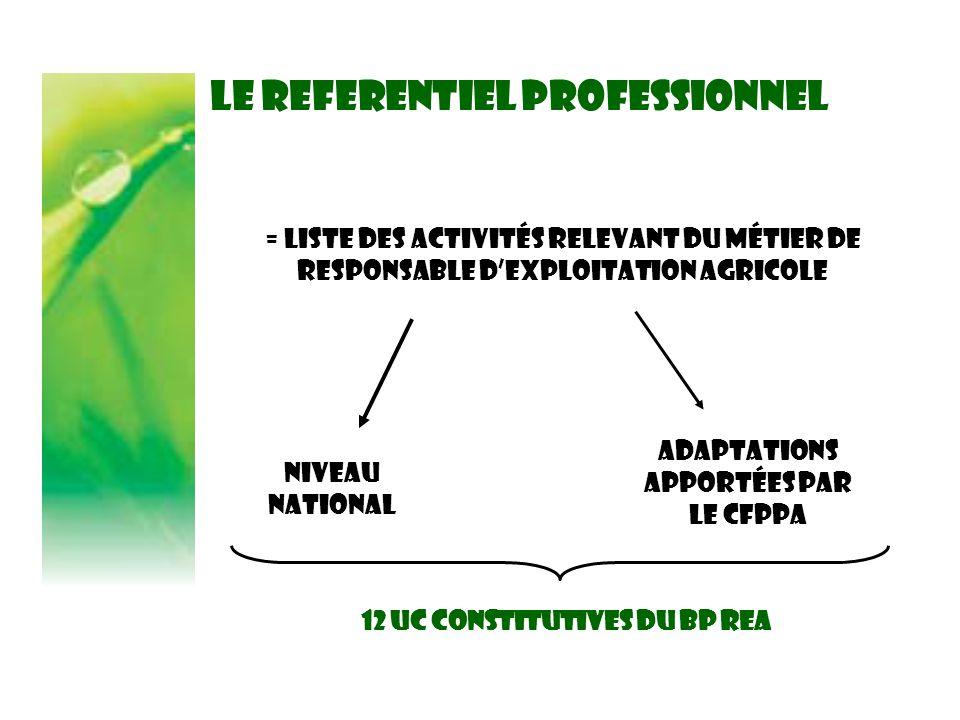 Adaptations apportées par le CFPPA