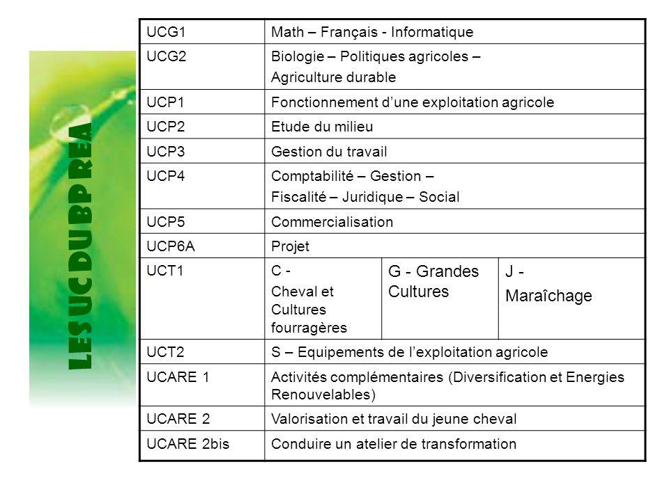 LES UC du BP REA G - Grandes Cultures J - Maraîchage UCG1