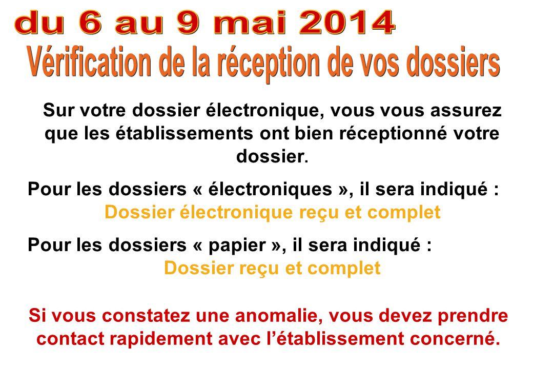 du 6 au 9 mai 2014 Vérification de la réception de vos dossiers