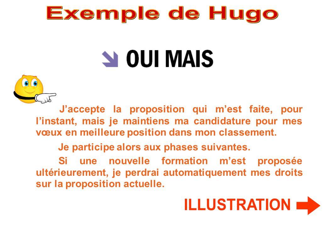 Exemple de Hugo ILLUSTRATION