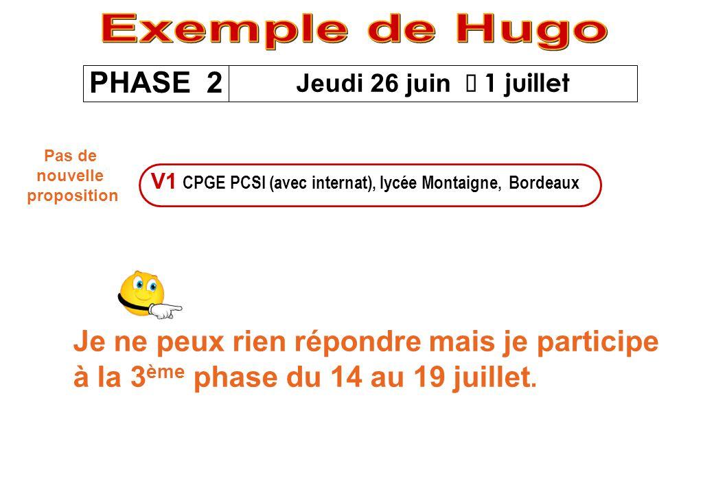 Exemple de Hugo PHASE 2. Jeudi 26 juin è 1 juillet. Pas de. nouvelle. proposition. V1 CPGE PCSI (avec internat), lycée Montaigne, Bordeaux.