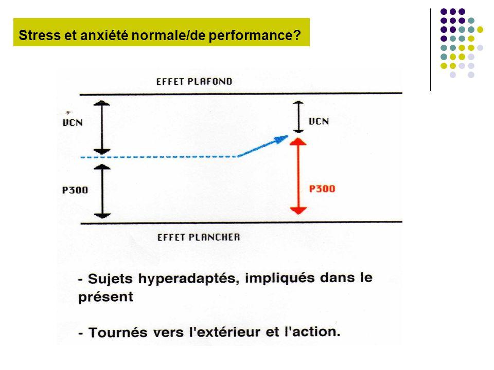 Stress et anxiété normale/de performance
