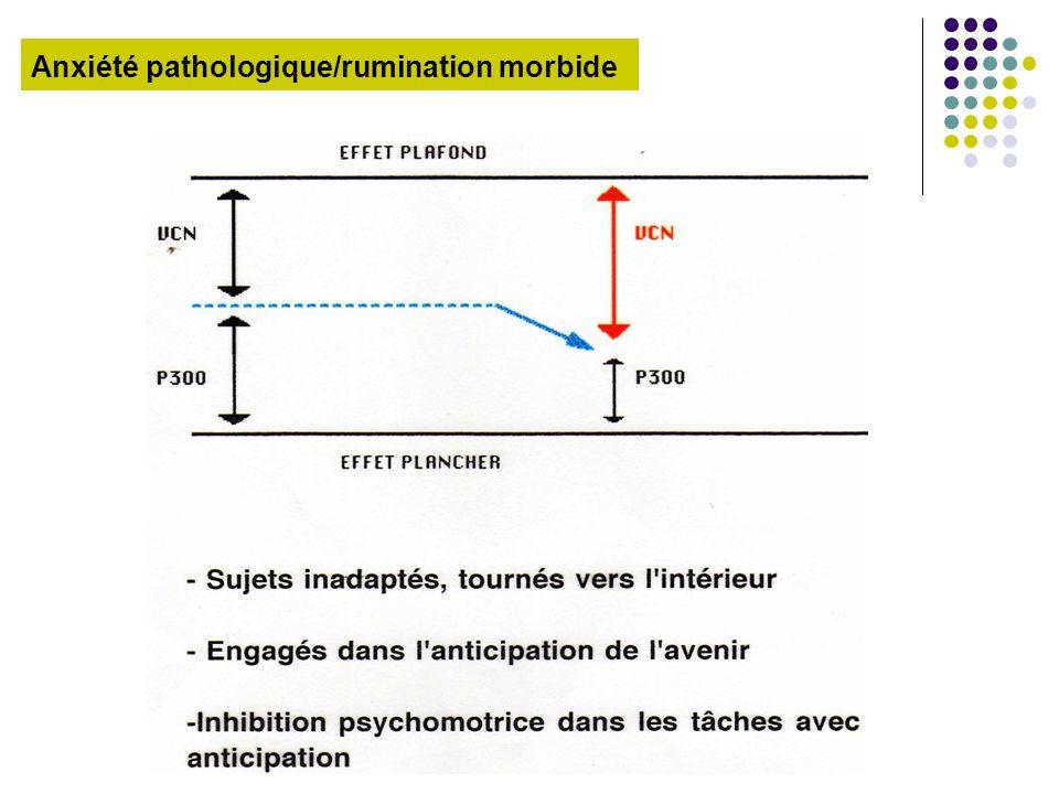 Anxiété pathologique/rumination morbide