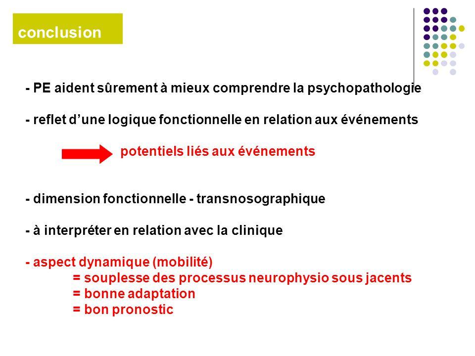 conclusion - PE aident sûrement à mieux comprendre la psychopathologie