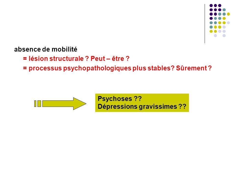 absence de mobilité = lésion structurale Peut – être = processus psychopathologiques plus stables Sûrement