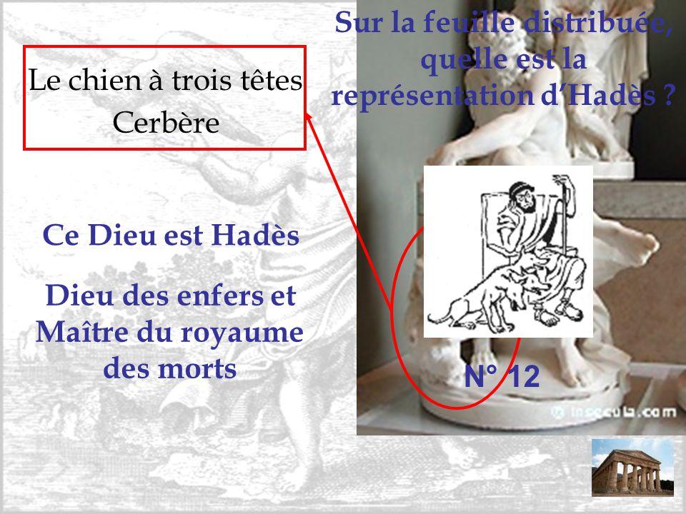 Sur la feuille distribuée, quelle est la représentation d'Hadès