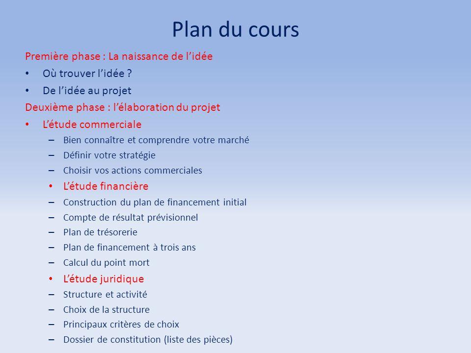 Plan du cours Première phase : La naissance de l'idée