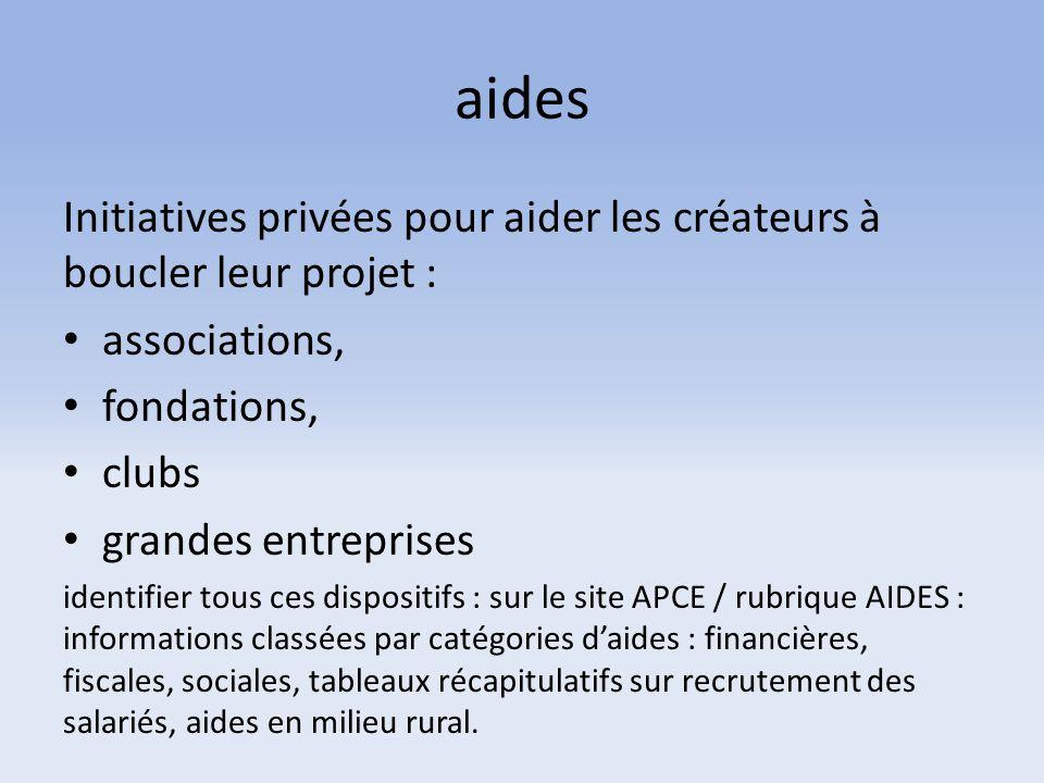 aides Initiatives privées pour aider les créateurs à boucler leur projet : associations, fondations,