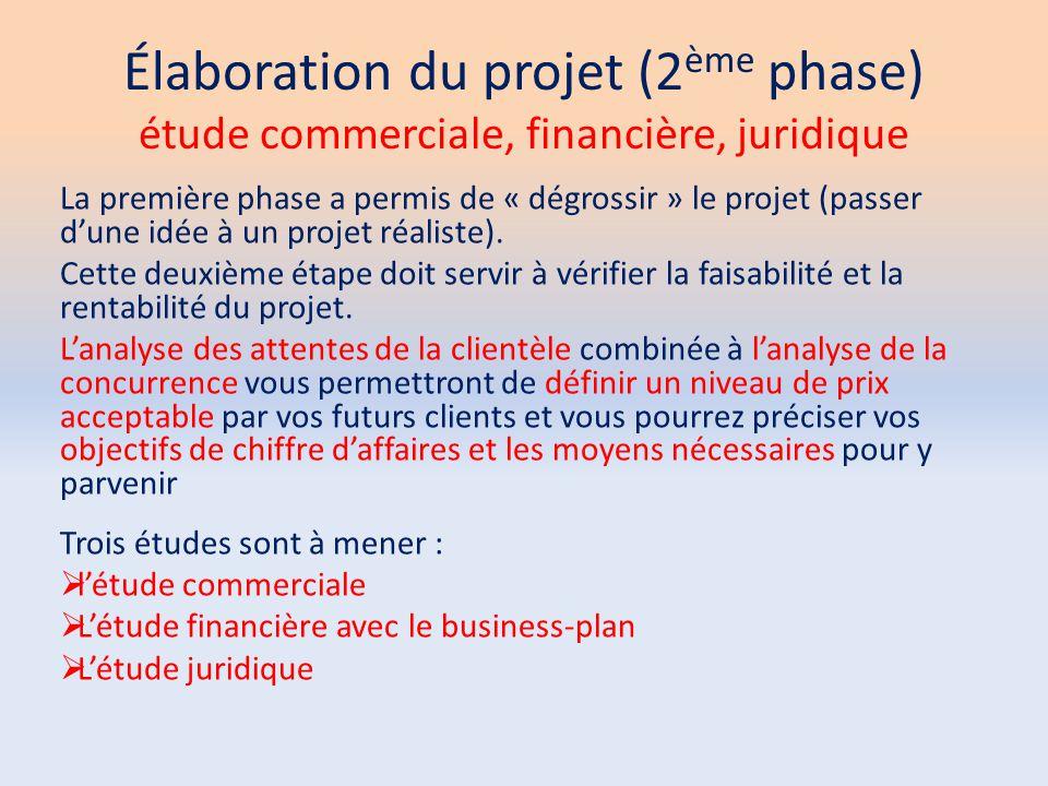 Élaboration du projet (2ème phase) étude commerciale, financière, juridique