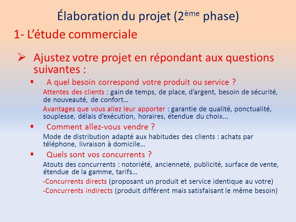 Élaboration du projet (2ème phase)