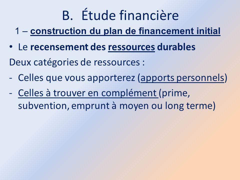 Étude financière Le recensement des ressources durables