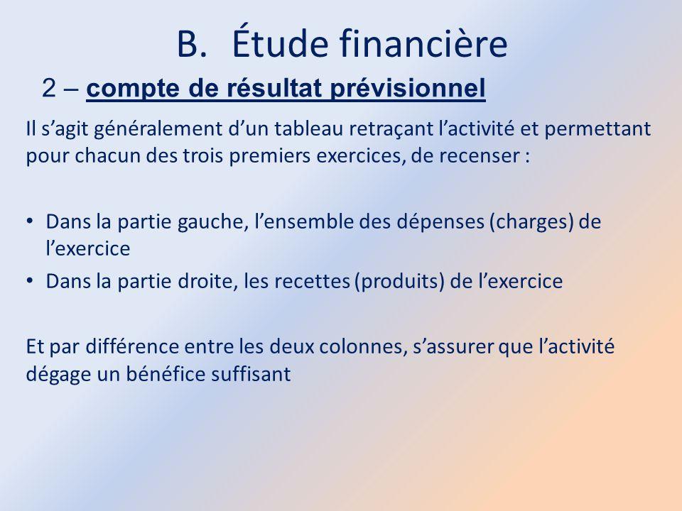 Étude financière 2 – compte de résultat prévisionnel