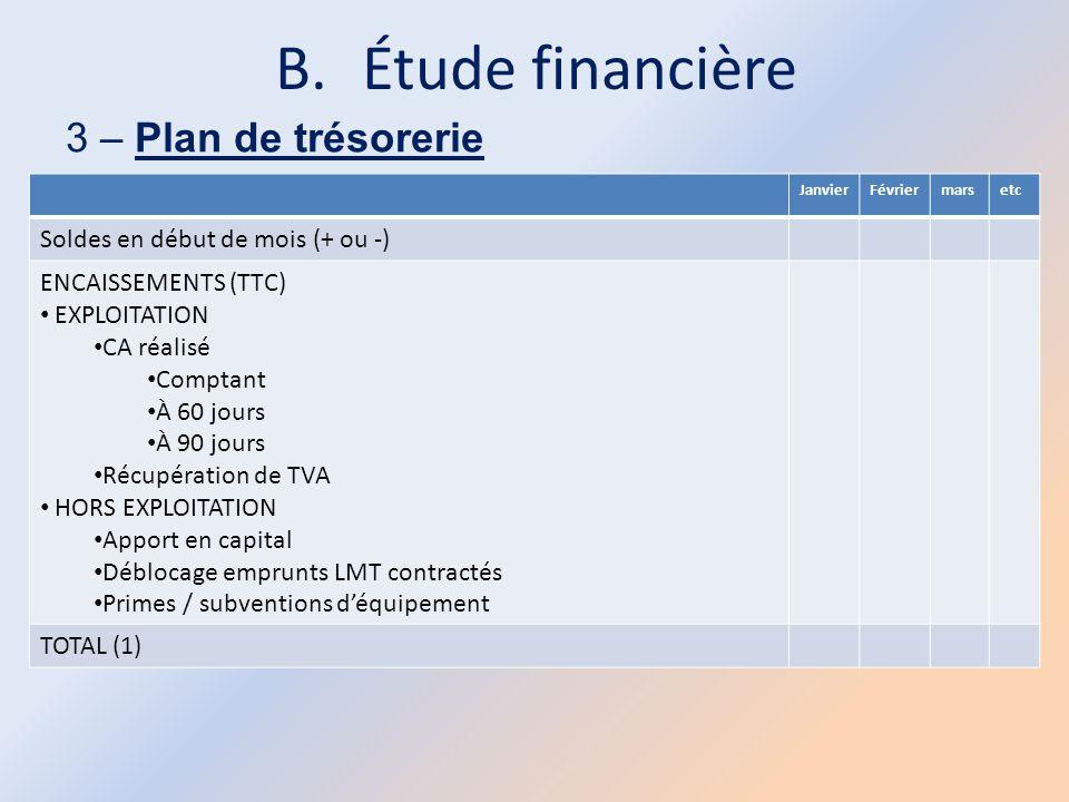 Étude financière 3 – Plan de trésorerie