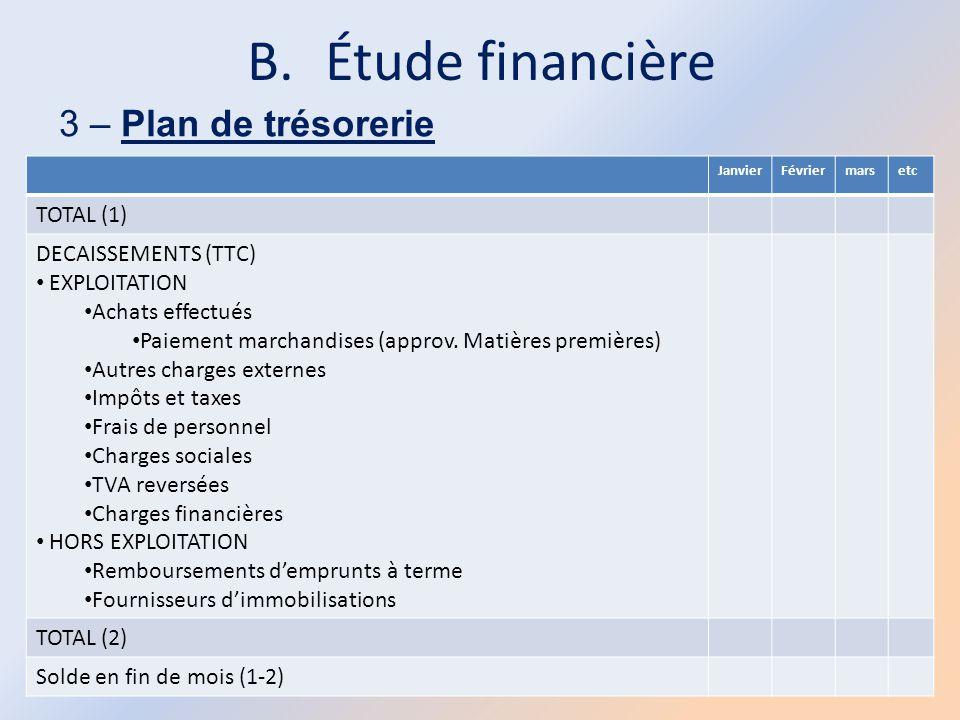 Étude financière 3 – Plan de trésorerie TOTAL (1) DECAISSEMENTS (TTC)
