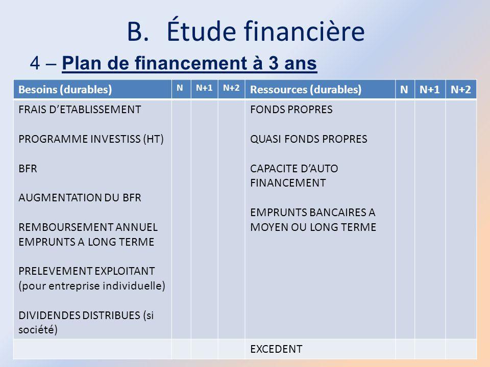 Étude financière 4 – Plan de financement à 3 ans Besoins (durables)