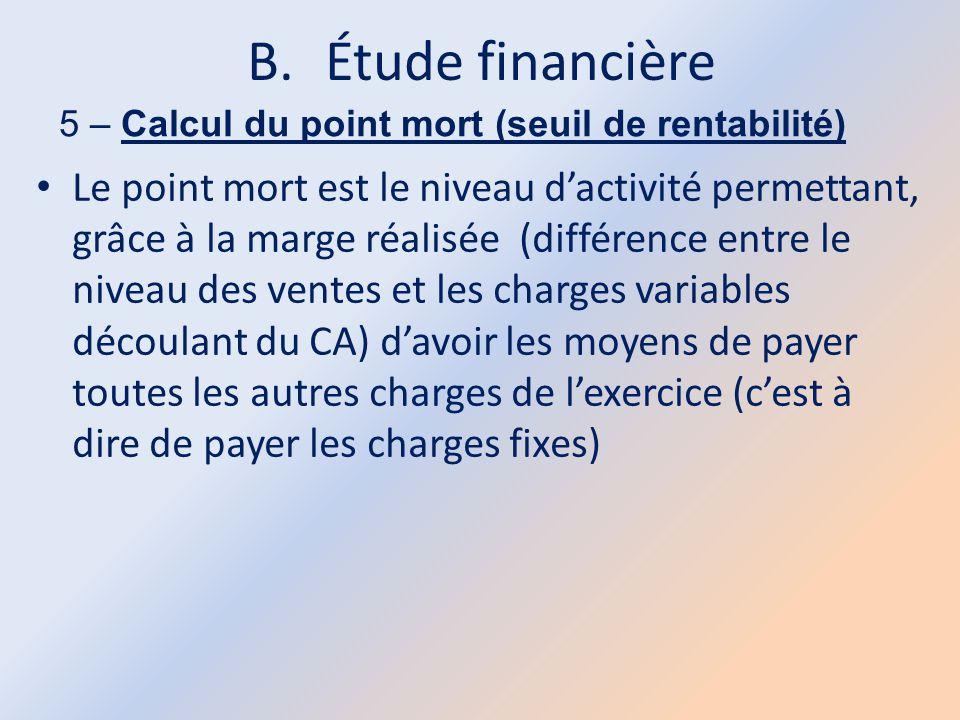 Étude financière 5 – Calcul du point mort (seuil de rentabilité)